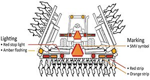 Lighting and marking for towed implement.